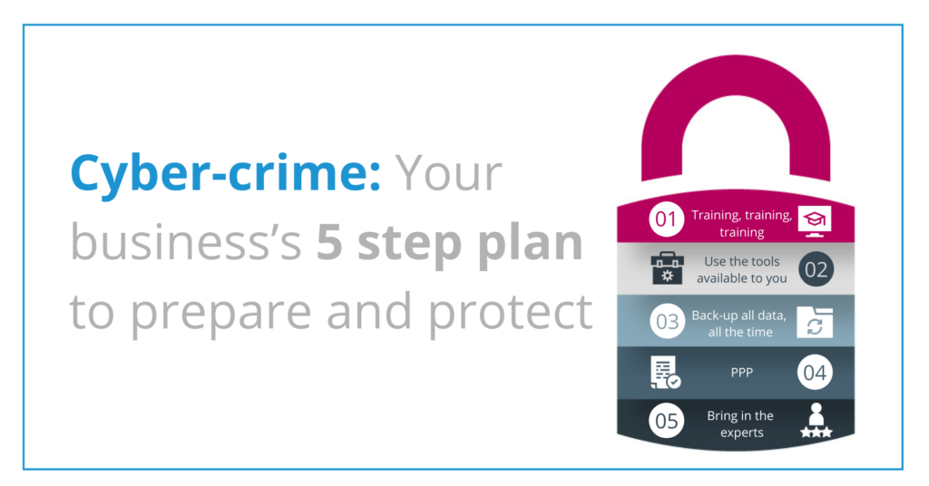 5 Starter Cyber Protection Steps for your Business